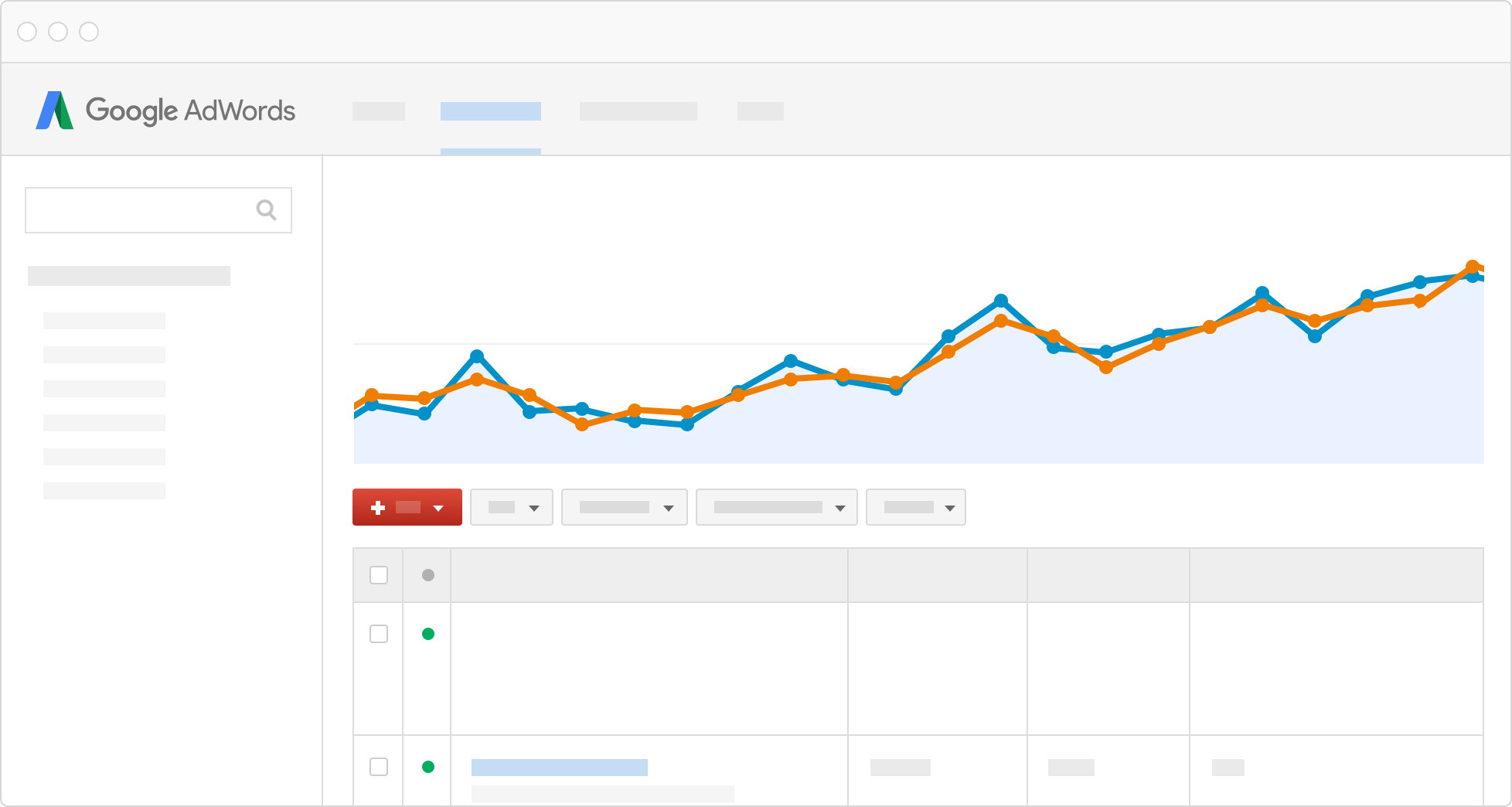 Estimé graphique Google Adwords